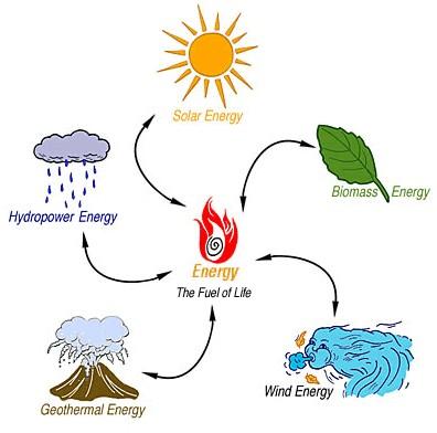 renewable_energy_chart.jpg